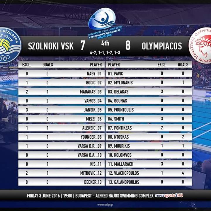 Με θρυλική ανατροπή και γκολ στο φινάλε, ο Ολυμπιακός στον τελικό!