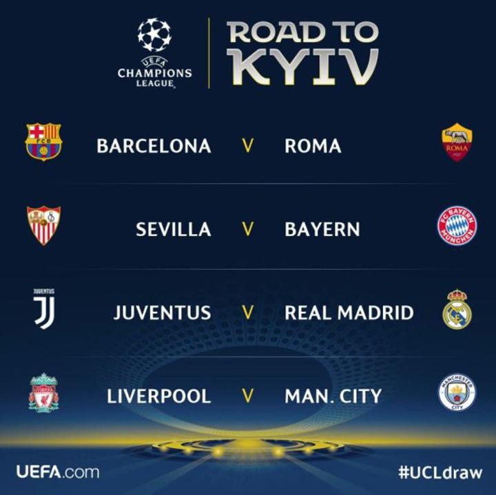 Η κλήρωση για τους 8 του Champions League