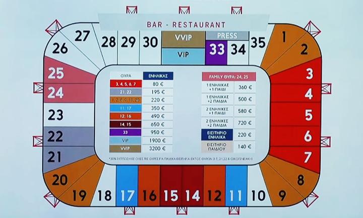 Ο Ολυμπιακός ανακοίνωσε τις τιμές των εισιτηρίων διαρκείας της νέας σεζόν