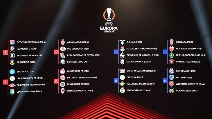 Οι αντίπαλοι του ΟΛΥΜΠΙΑΚΟΥ στους ομίλους του UEFA Europa League